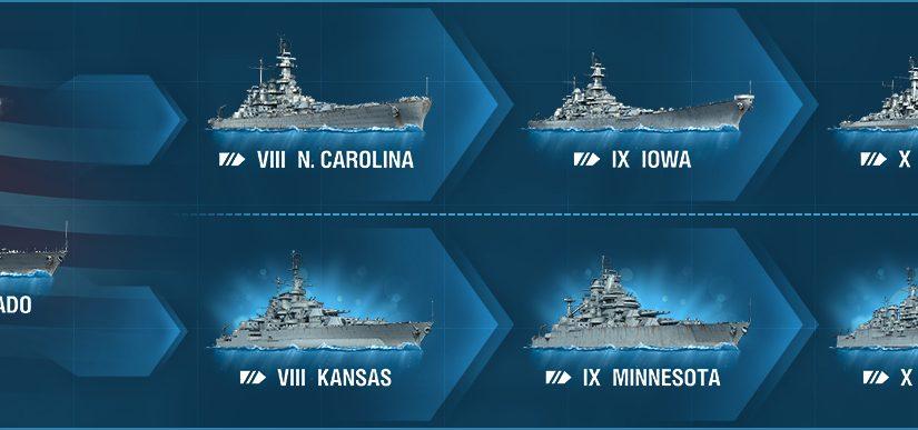 Dev.Blog: ST 0.9.7, American battleships